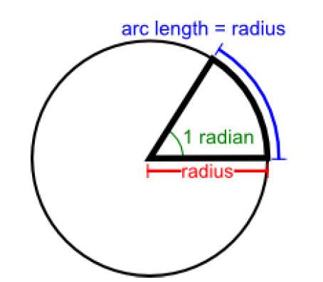 radianPic