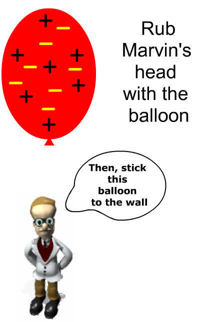 Why Does A Charged Balloon Stick To A Wall